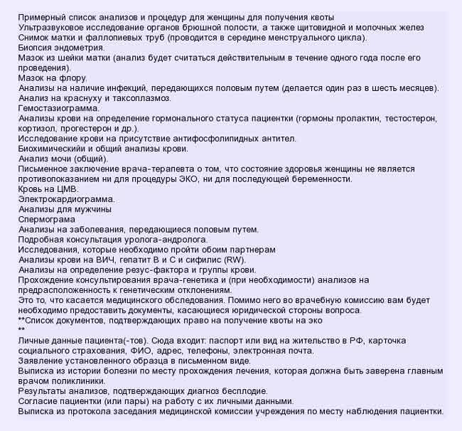Список документов